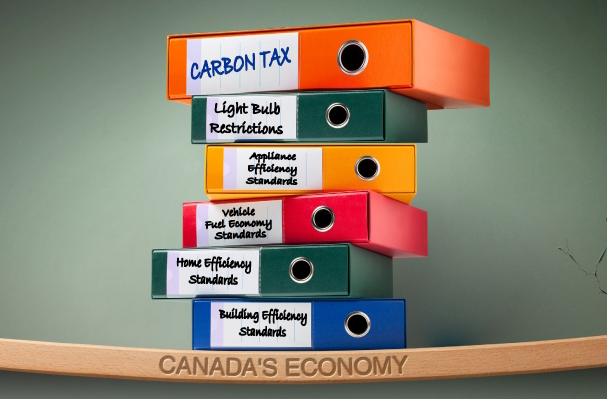 Cap and trade system canada